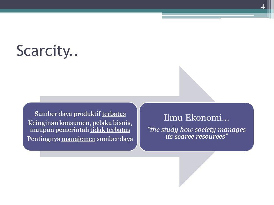 Scarcity.. Sumber daya produktif terbatas Keinginan konsumen, pelaku bisnis, maupun pemerintah tidak terbatas Pentingnya manajemen sumber daya Ilmu Ek