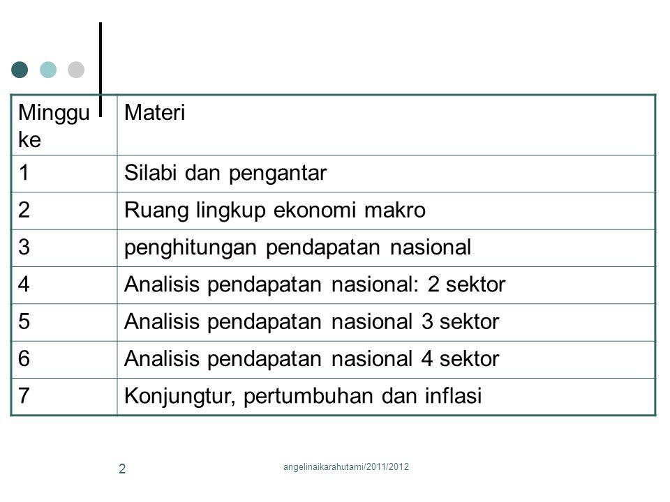 Minggu ke Materi 1Silabi dan pengantar 2Ruang lingkup ekonomi makro 3penghitungan pendapatan nasional 4Analisis pendapatan nasional: 2 sektor 5Analisi