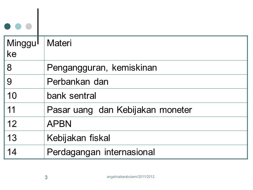 Minggu ke Materi 8Pengangguran, kemiskinan 9Perbankan dan 10bank sentral 11Pasar uang dan Kebijakan moneter 12APBN 13Kebijakan fiskal 14Perdagangan in