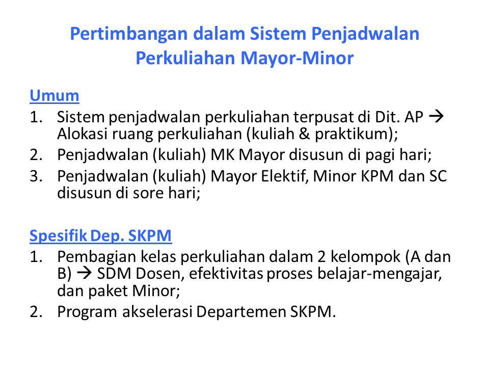 Persoalan yang Dijumpai dalam Pengisian KRS On-Line TA 2012/2013 (Semester Gasal) Berdasarkan Aspirasi Mahasiswa ANGKATAN 47 (SEMESTER 5) 48 (SEMESTER 3) Kuota MK Mayor (MK.