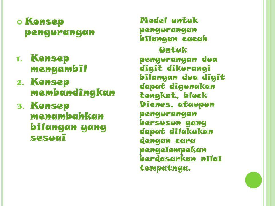 Konsep pengurangan 1. Konsep mengambil 2. Konsep membandingkan 3. Konsep menambahkan bilangan yang sesuai Model untuk pengurangan bilangan cacah Untuk
