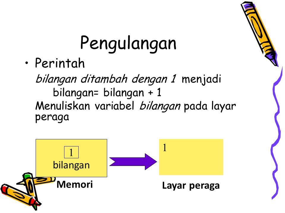 Pengulangan Perintah bilangan ditambah dengan 1 menjadi bilangan= bilangan + 1 Menuliskan variabel bilangan pada layar peraga 1 bilangan Memori 1 Layar peraga 1