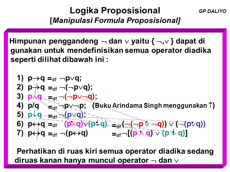 Logika Proposisional [Manipulasi Formula Proposisional] Teorema : Himpunan { ,  } adalah suatau Himpunan Leng- kap dp Penggandeng Logis ( Himpunan Operator Lengkap (HOL) ) Bukti : Berdasarkan teorema diatas ( yaitu sebarang fung si kebenaran f(p 1,p 2,..
