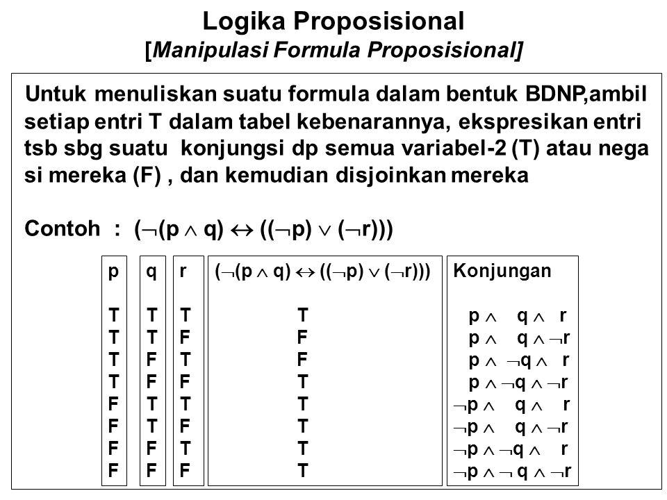 Logika Proposisional [Manipulasi Formula Proposisional] pTTTTFFFFpTTTTFFFF qTTFFTTFFqTTFFTTFF rTFTFTFTFrTFTFTFTF (  (p  q)  ((  p)  (  r))) T F T Konjungan p  q  r p  q   r p   q  r p   q   r  p  q  r  p  q   r  p   q  r  p   q   r BNDP – nya adalah : ( p  q  r)  ( p   q   r)  (  p  q  r)  (  p  q   r)  (  p   q  r)  (  p   q   r) Perhatikan bhw cacah disjungan dlm suatu BNDP adl smdng cacah T pada entri di tabel kebenaran