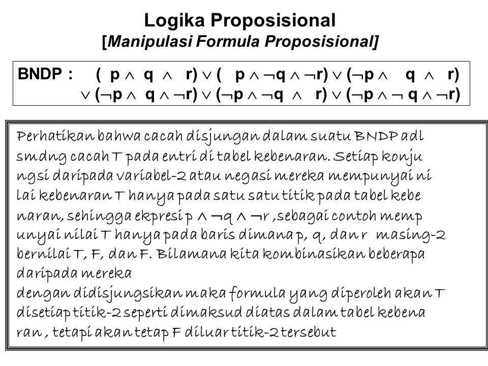 Logika Proposisional [Manipulasi Formula Proposisional] pTTTTFFFFpTTTTFFFF qTTFFTTFFqTTFFTTFF rTFTFTFTFrTFTFTFTF (  (p  q)  ((  p)  (  r))) T F T Konjungan p  q  r p   q   r  p  q  r  p  q   r  p   q  r  p   q   r Ambil p  q  r, maka untuk p=T, q=T, r=F (brs 2) nilai ke benaran F ; untuk brs/titik ke 3, nilai kebenarannya F; dst, tetapi untuk baris 1 nilainya T, jadi p  q  r bernilai T hanya di satu titik/baris yaitu brs ke 1 saja.