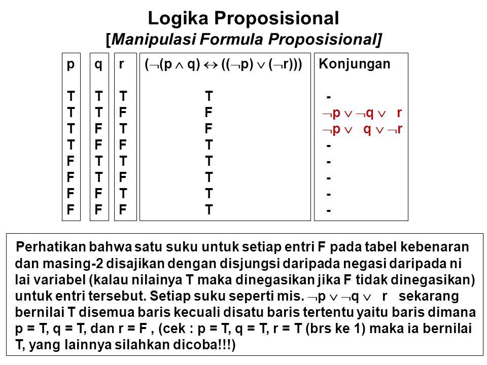 Logika Proposisional [Manipulasi Formula Proposisional] pTTTTFFFFpTTTTFFFF qTTFFTTFFqTTFFTTFF rTFTFTFTFrTFTFTFTF (  (p  q)  ((  p)  (  r))) T F