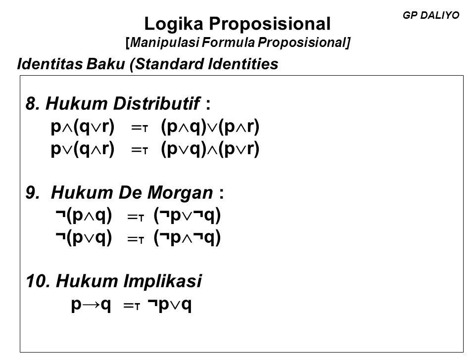 Logika Proposisional [Manipulasi Formula Proposisional] Identitas Baku (Standard Identities) GP DALIYO 11.