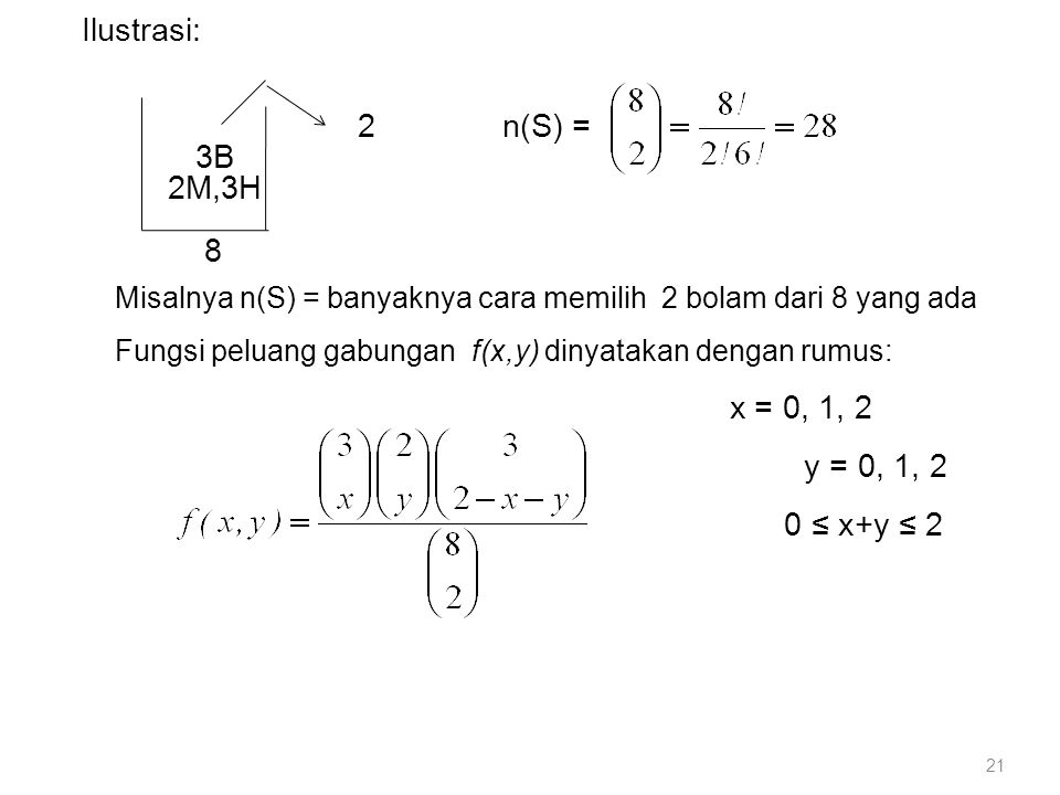 21 Ilustrasi: 2 n(S) = 3B 2M,3H 8 Misalnya n(S) = banyaknya cara memilih 2 bolam dari 8 yang ada Fungsi peluang gabungan f(x,y) dinyatakan dengan rumus: x = 0, 1, 2 y = 0, 1, 2 0 ≤ x+y ≤ 2