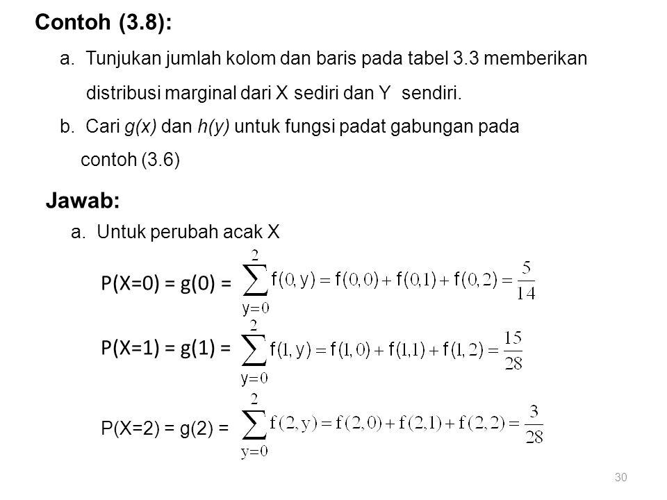 30 Contoh (3.8): a. Tunjukan jumlah kolom dan baris pada tabel 3.3 memberikan distribusi marginal dari X sediri dan Y sendiri. b. Cari g(x) dan h(y) u