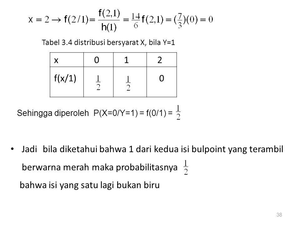 38 x 0 1 2 f(x/1)0 Tabel 3.4 distribusi bersyarat X, bila Y=1 Sehingga diperoleh P(X=0/Y=1) = f(0/1) = Jadi bila diketahui bahwa 1 dari kedua isi bulpoint yang terambil berwarna merah maka probabilitasnya bahwa isi yang satu lagi bukan biru