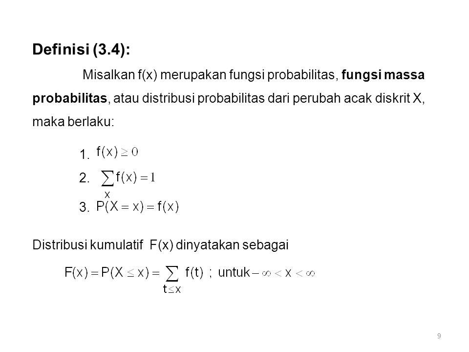 Definisi (3.4): Misalkan f(x) merupakan fungsi probabilitas, fungsi massa probabilitas, atau distribusi probabilitas dari perubah acak diskrit X, maka berlaku: 1.