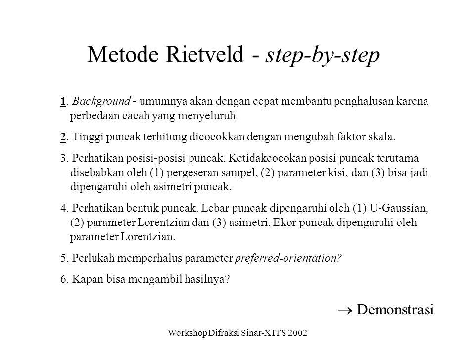 Workshop Difraksi Sinar-X ITS 2002 Metode Rietveld - step-by-step 1.