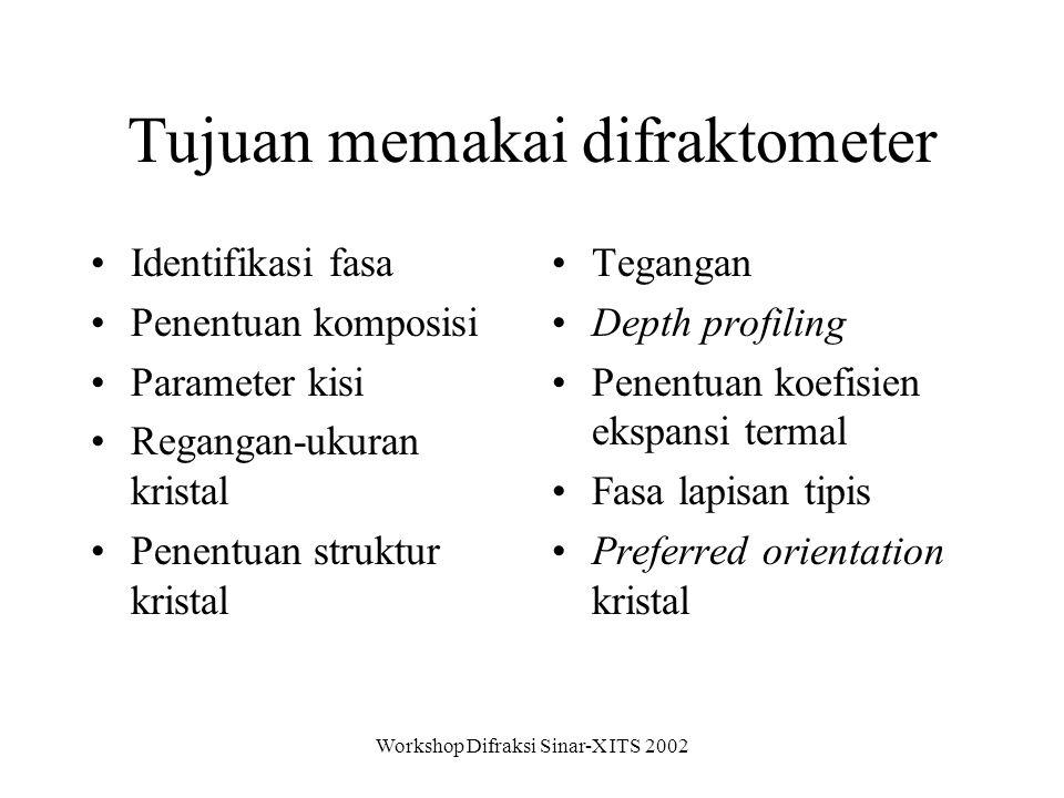 Workshop Difraksi Sinar-X ITS 2002 III.