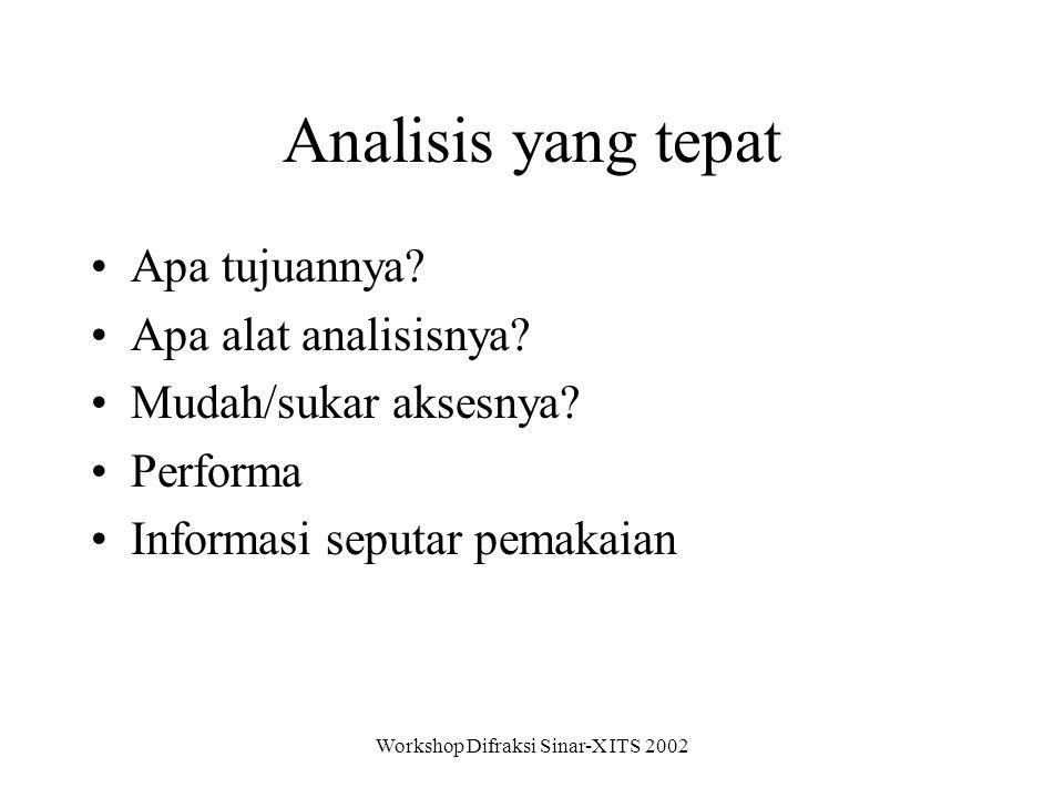 Workshop Difraksi Sinar-X ITS 2002 Analisis yang tepat Apa tujuannya.