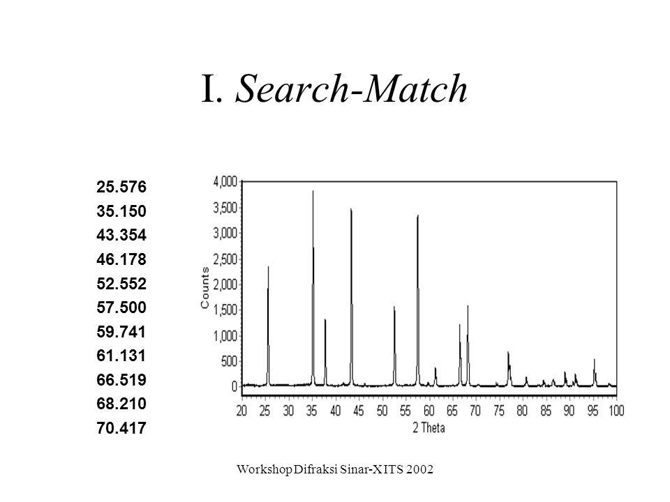 Workshop Difraksi Sinar-X ITS 2002 Search-Match Manual  Latihan
