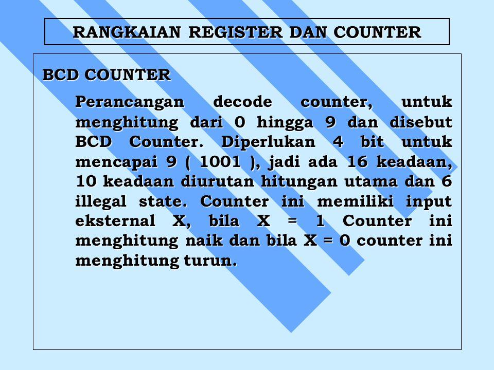 RANGKAIAN REGISTER DAN COUNTER BCD COUNTER Perancangan decode counter, untuk menghitung dari 0 hingga 9 dan disebut BCD Counter. Diperlukan 4 bit untu