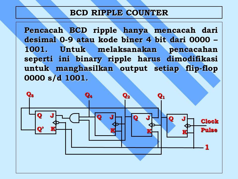 BCD RIPPLE COUNTER Pencacah BCD ripple hanya mencacah dari desimal 0-9 atau kode biner 4 bit dari 0000 – 1001. Untuk melaksanakan pencacahan seperti i