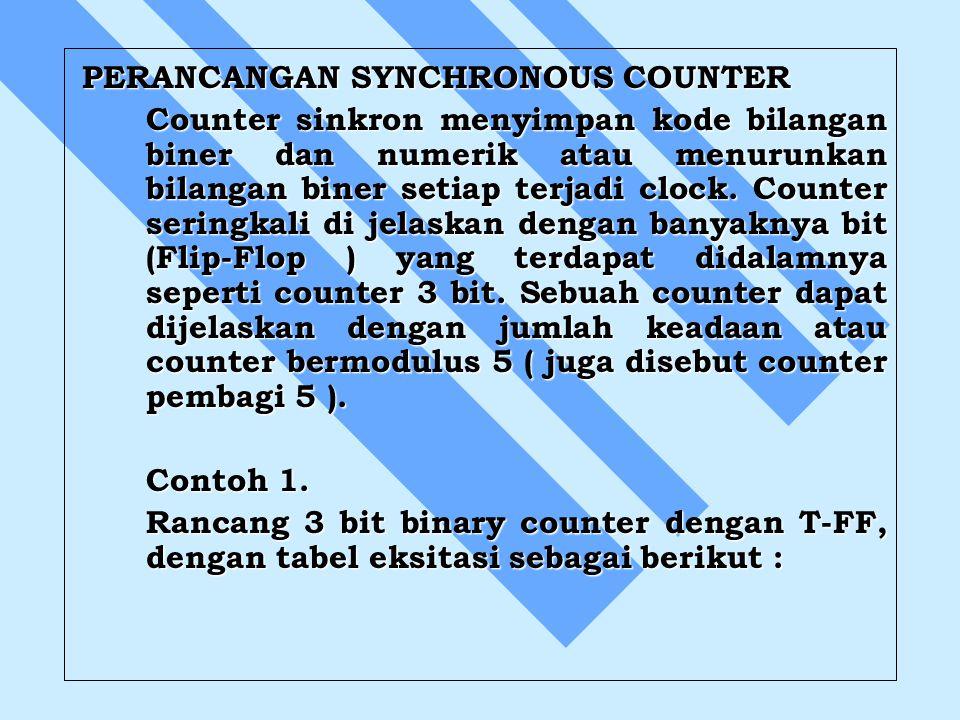 PERANCANGAN SYNCHRONOUS COUNTER Counter sinkron menyimpan kode bilangan biner dan numerik atau menurunkan bilangan biner setiap terjadi clock. Counter