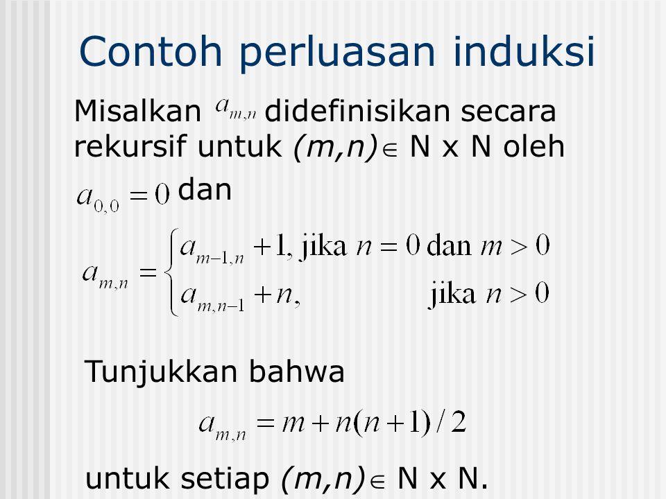 Contoh perluasan induksi Misalkan didefinisikan secara rekursif untuk (m,n) N x N oleh dan Tunjukkan bahwa untuk setiap (m,n) N x N.