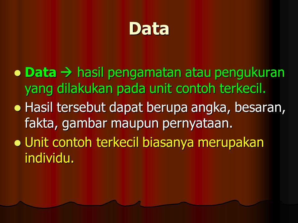 Data Data  hasil pengamatan atau pengukuran yang dilakukan pada unit contoh terkecil. Data  hasil pengamatan atau pengukuran yang dilakukan pada uni