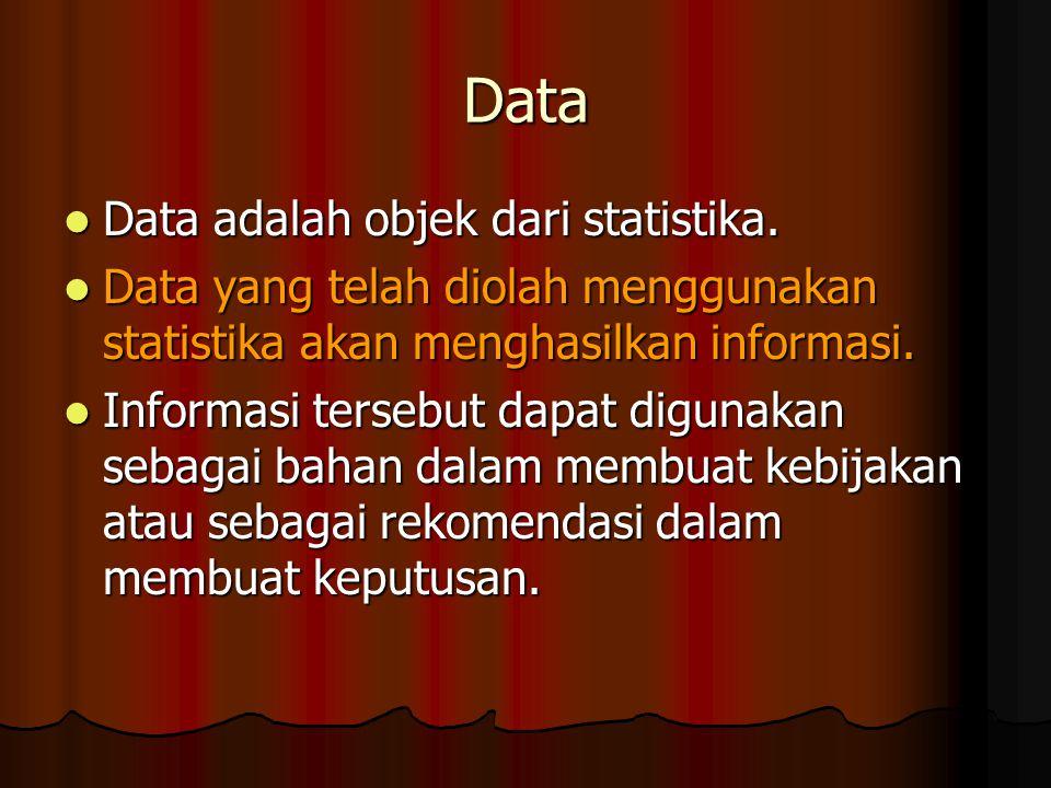 Data Data adalah objek dari statistika. Data adalah objek dari statistika. Data yang telah diolah menggunakan statistika akan menghasilkan informasi.