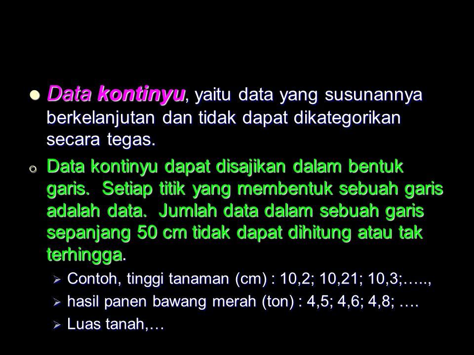 Data kontinyu, yaitu data yang susunannya berkelanjutan dan tidak dapat dikategorikan secara tegas. Data kontinyu, yaitu data yang susunannya berkelan
