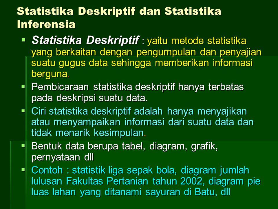 Statistika Deskriptif dan Statistika Inferensia  Statistika Deskriptif : yaitu metode statistika yang berkaitan dengan pengumpulan dan penyajian suat