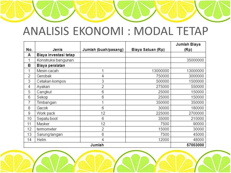 ANALISIS EKONOMI : MODAL TETAP No.JenisJumlah (buah/pasang)Biaya Satuan (Rp) Jumlah Biaya (Rp) ABiaya investasi tetap 1Konstruksi bangunan 35000000 BB
