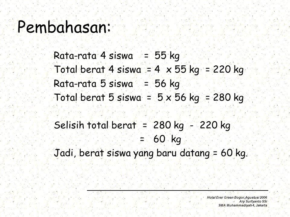 Pembahasan: Rata-rata 4 siswa = 55 kg Total berat 4 siswa = 4 x 55 kg = 220 kg Rata-rata 5 siswa = 56 kg Total berat 5 siswa = 5 x 56 kg = 280 kg Selisih total berat = 280 kg - 220 kg = 60 kg Jadi, berat siswa yang baru datang = 60 kg.