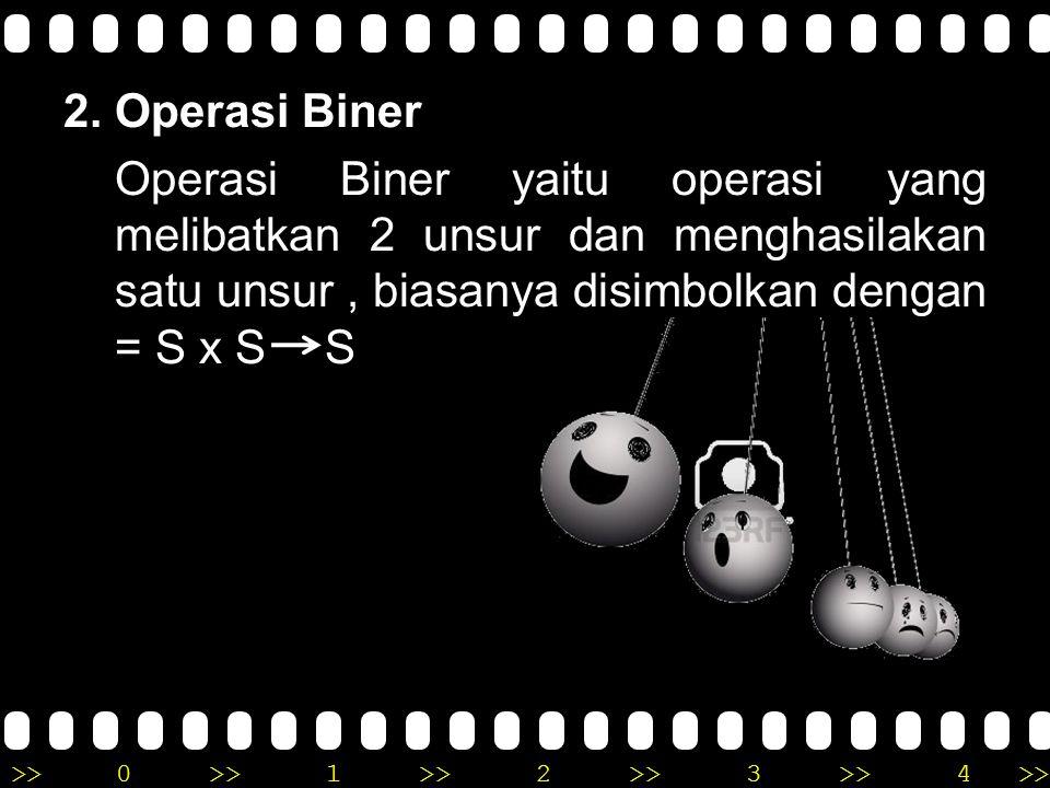 >>0 >>1 >> 2 >> 3 >> 4 >> Operasi Hitung pada sistem Bilangan 1. Operasi Uner atau Operasi Monar Operasi Uner atau Operasi Monar yaitu operasi yang me
