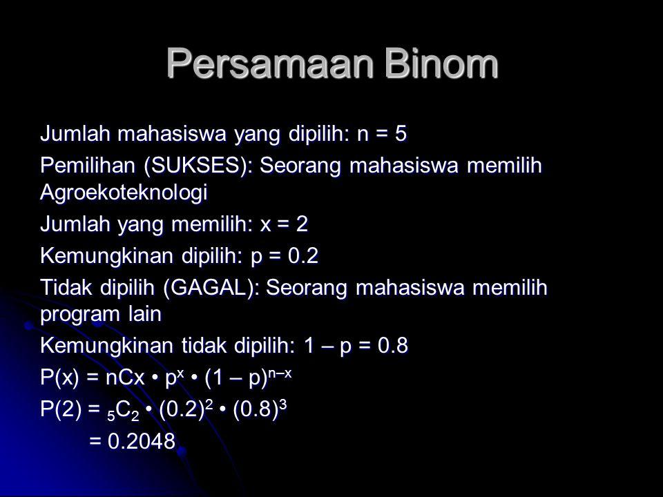 Persamaan Binom Jumlah mahasiswa yang dipilih: n = 5 Pemilihan (SUKSES): Seorang mahasiswa memilih Agroekoteknologi Jumlah yang memilih: x = 2 Kemungk