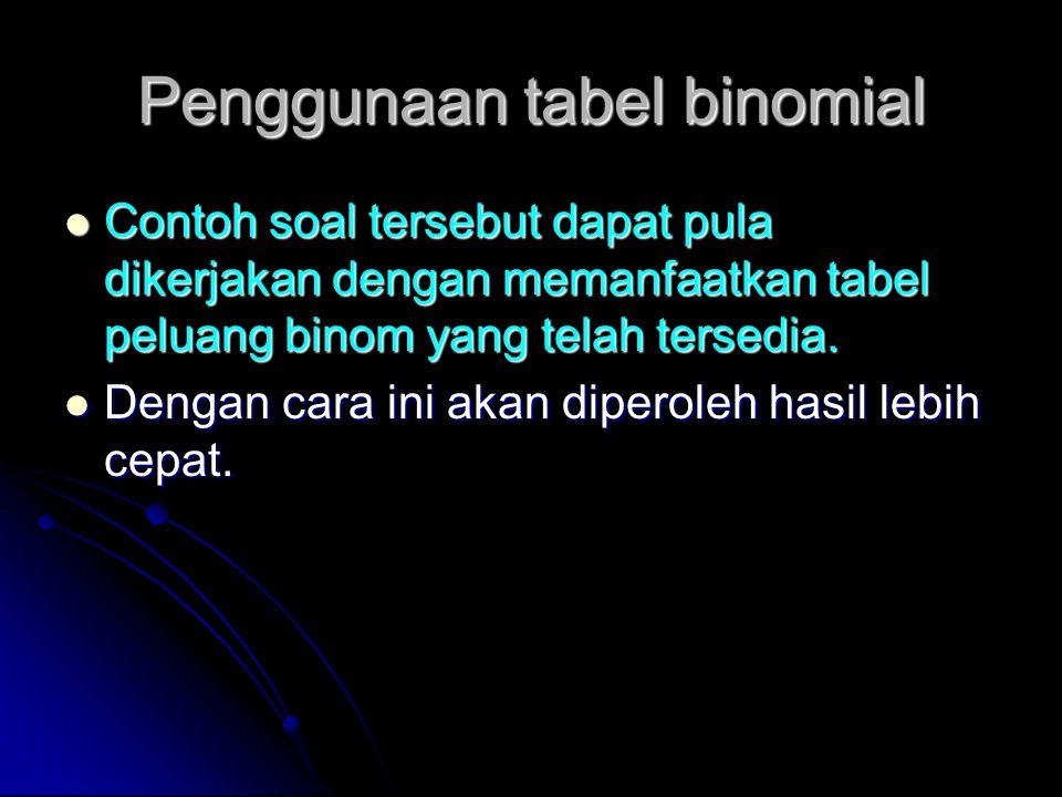 Penggunaan tabel binomial Contoh soal tersebut dapat pula dikerjakan dengan memanfaatkan tabel peluang binom yang telah tersedia. Contoh soal tersebut