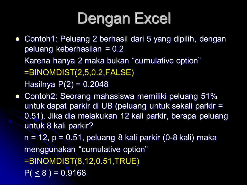 Dengan Excel Contoh1: Peluang 2 berhasil dari 5 yang dipilih, dengan peluang keberhasilan = 0.2 Contoh1: Peluang 2 berhasil dari 5 yang dipilih, denga