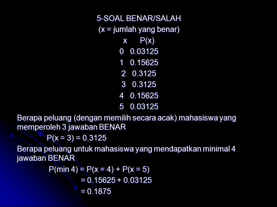 5-SOAL BENAR/SALAH (x = jumlah yang benar) x P(x) 0 0.03125 1 0.15625 2 0.3125 3 0.3125 4 0.15625 5 0.03125 Berapa peluang (dengan memilih secara acak