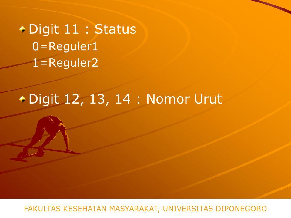 Digit 11 : Status 0=Reguler1 1=Reguler2 Digit 12, 13, 14 : Nomor Urut FAKULTAS KESEHATAN MASYARAKAT, UNIVERSITAS DIPONEGORO