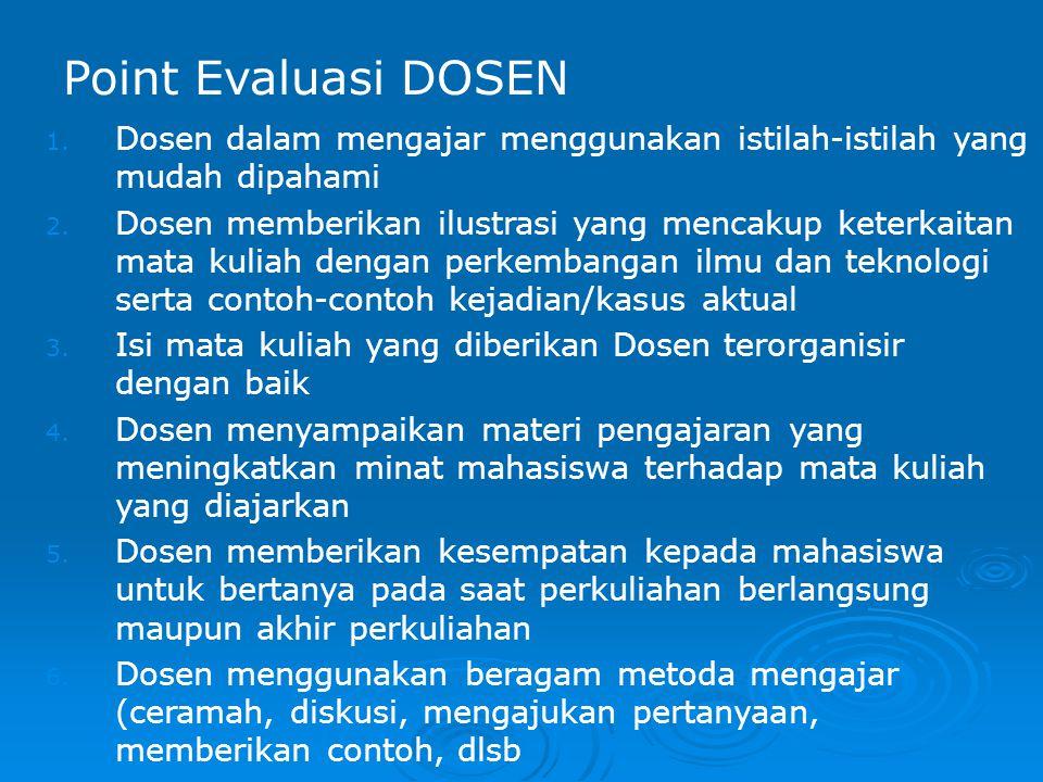 Point Evaluasi DOSEN 1.Dosen dalam mengajar menggunakan istilah-istilah yang mudah dipahami 2.