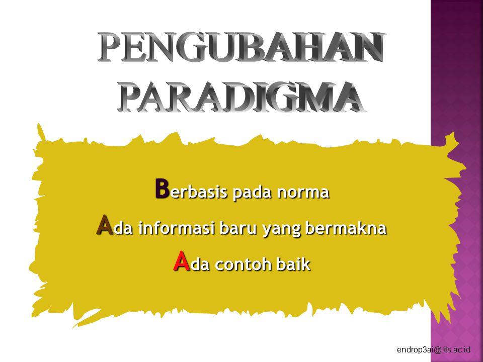 B erbasis pada norma A da informasi baru yang bermakna A da contoh baik endrop3ai@ its.ac.id