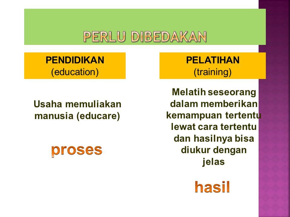 PENDIDIKAN (education) PELATIHAN (training) Usaha memuliakan manusia (educare) Melatih seseorang dalam memberikan kemampuan tertentu lewat cara tertentu dan hasilnya bisa diukur dengan jelas