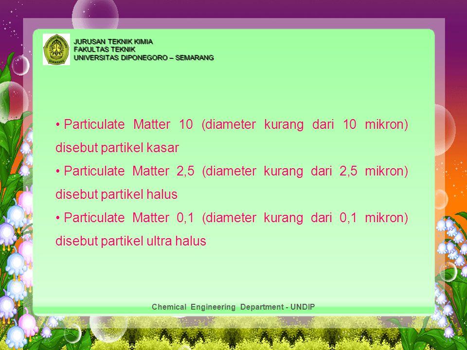 5 JURUSAN TEKNIK KIMIA FAKULTAS TEKNIK UNIVERSITAS DIPONEGORO – SEMARANG Chemical Engineering Department - UNDIP Particulate Matter 10 (diameter kuran