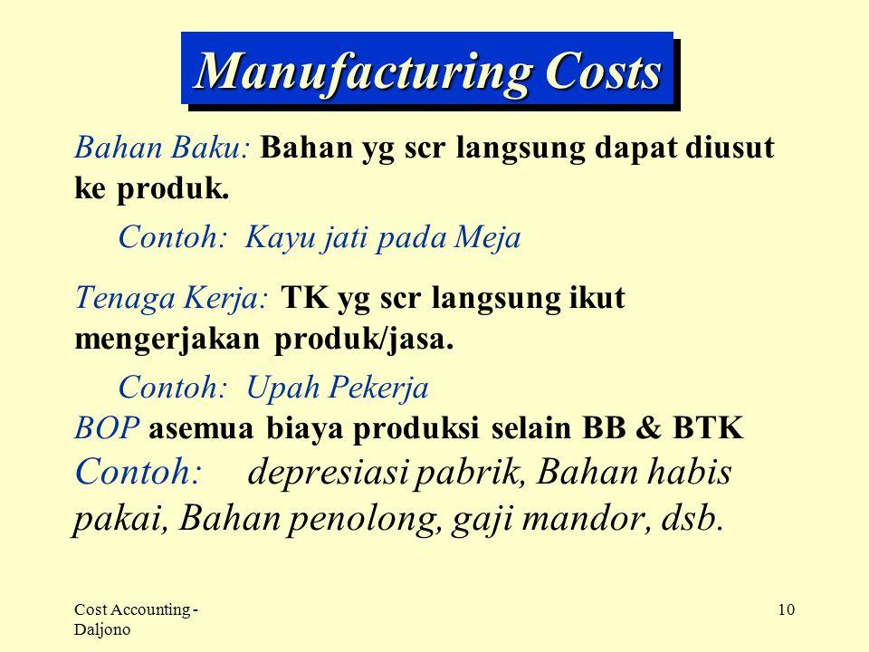 Cost Accounting - Daljono 10 Manufacturing Costs Bahan Baku: Bahan yg scr langsung dapat diusut ke produk. Contoh: Kayu jati pada Meja Tenaga Kerja: T