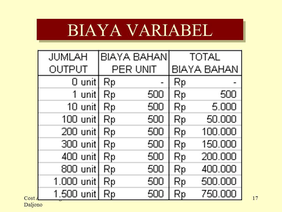 Cost Accounting - Daljono 17 BIAYA VARIABEL
