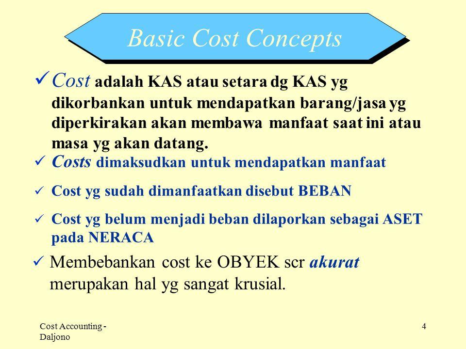 Cost Accounting - Daljono 4 Cost adalah KAS atau setara dg KAS yg dikorbankan untuk mendapatkan barang/jasa yg diperkirakan akan membawa manfaat saat
