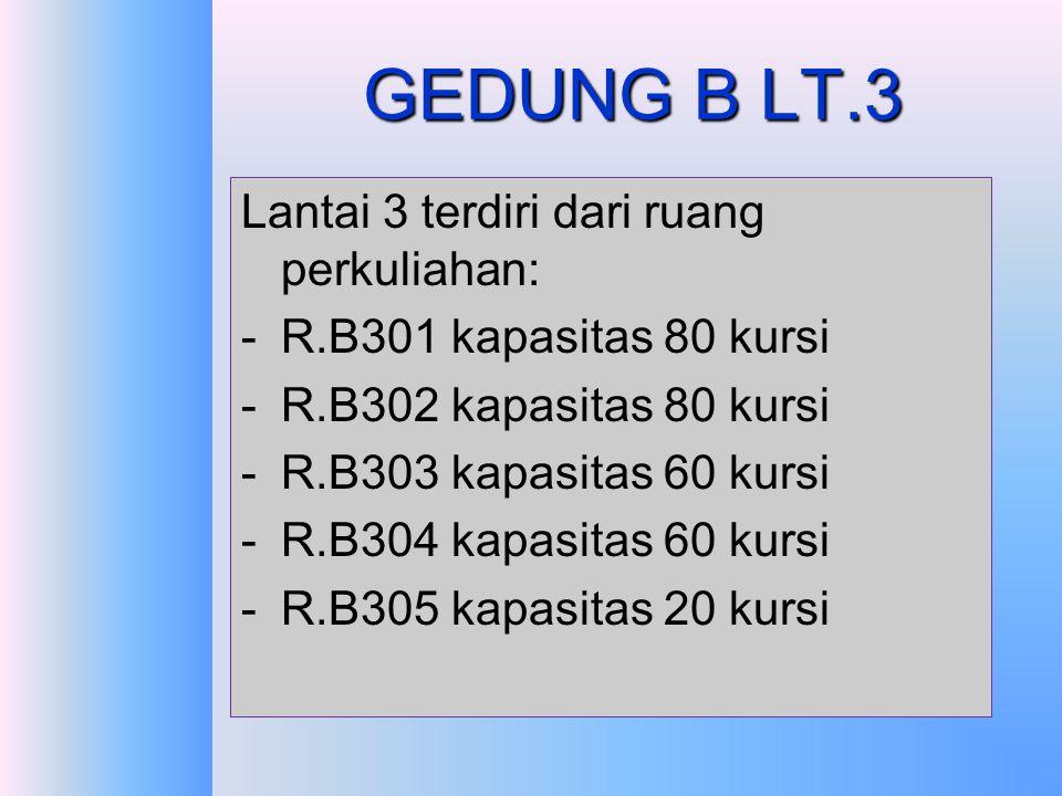 GEDUNG B LT.2 Lantai 2 terdiri dari ruang perkuliahan: -R.B201.1 kapasitas 80 kursi -R.B201.2 kapasitas 80 kursi -R.B202 kapasitas 20 kursi -R.B203 ka
