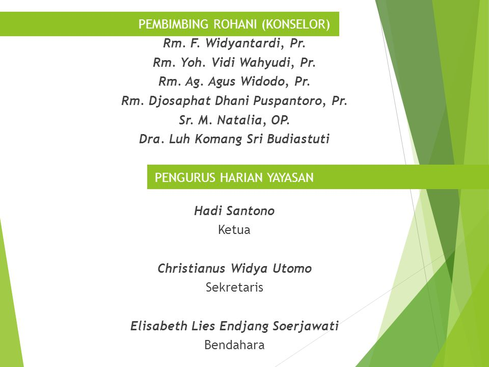 PEMBIMBING ROHANI (KONSELOR) Rm. F. Widyantardi, Pr. Rm. Yoh. Vidi Wahyudi, Pr. Rm. Ag. Agus Widodo, Pr. Rm. Djosaphat Dhani Puspantoro, Pr. Sr. M. Na