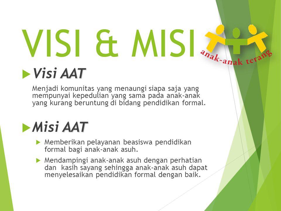 VISI & MISI AAT  Visi AAT Menjadi komunitas yang menaungi siapa saja yang mempunyai kepedulian yang sama pada anak-anak yang kurang beruntung di bida