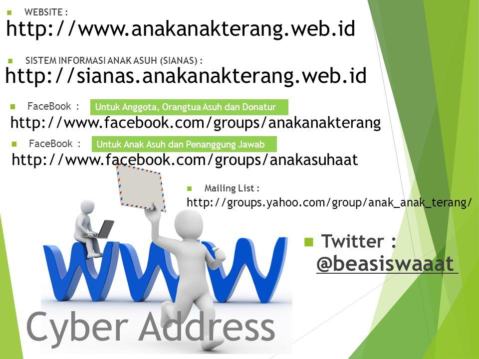 Cyber Address http://www.anakanakterang.web.id WEBSITE : http://sianas.anakanakterang.web.id SISTEM INFORMASI ANAK ASUH (SIANAS) : FaceBook : http://w