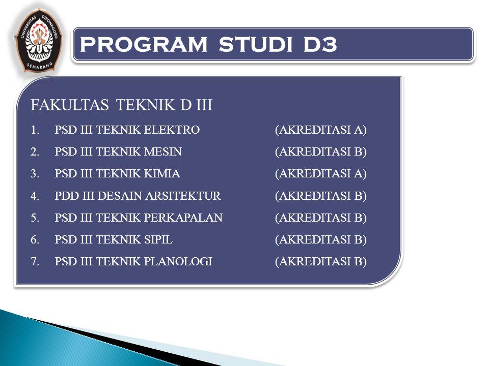 1.ILMU PSIKOLOGI (AKREDITASI B) Fakultas psikologi