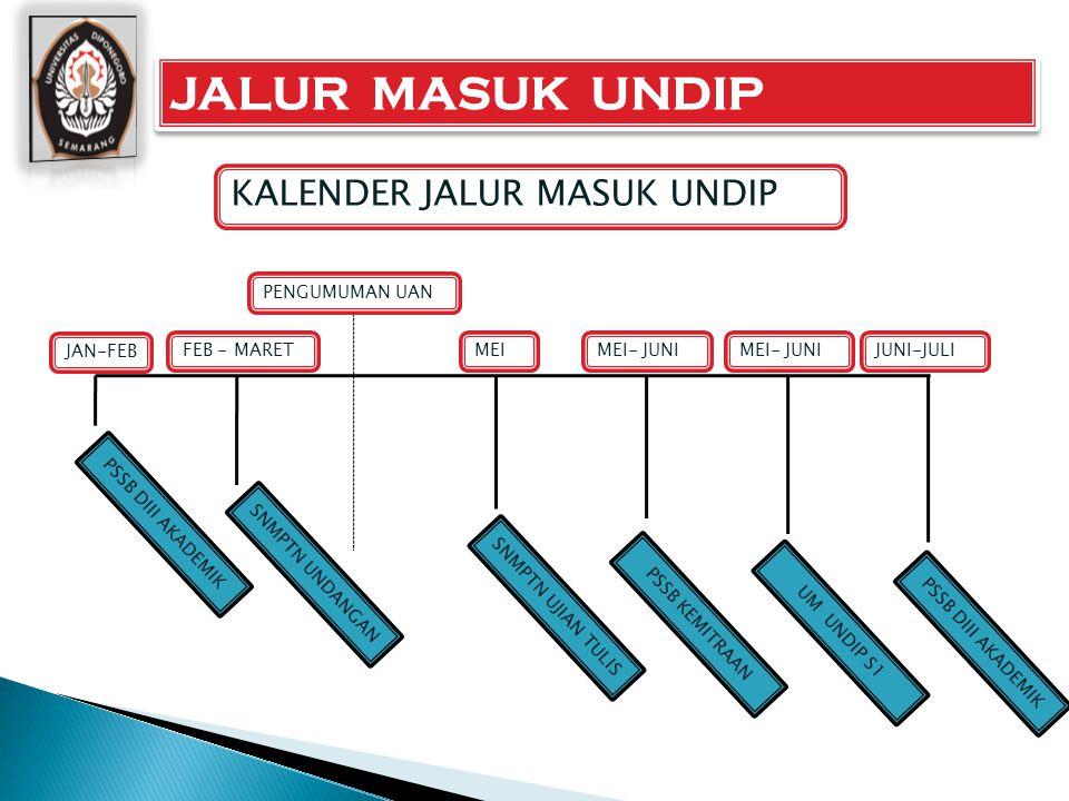 FAKULTAS ILMU BUDAYA 1.PSD III PERPUSTAKAAN DAN INFORMASI(AKREDITASI B) 2.PSD III BAHASA INGGRIS (AKREDITASI B) 3.PSD III SASTRA JEPANG 4.PSD III KEARSIPAN (AKREDITASI A) FAKULTAS ILMU BUDAYA 1.PSD III PERPUSTAKAAN DAN INFORMASI(AKREDITASI B) 2.PSD III BAHASA INGGRIS (AKREDITASI B) 3.PSD III SASTRA JEPANG 4.PSD III KEARSIPAN (AKREDITASI A) PROGRAM STUDI DIPLOMA 3