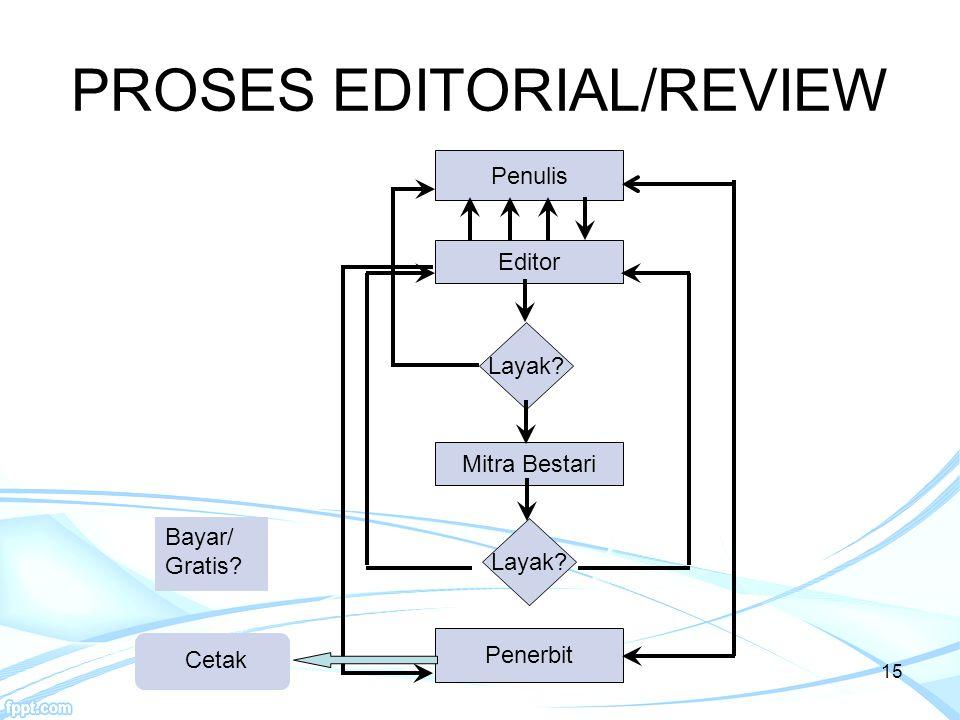 PROSES EDITORIAL/REVIEW Penulis Layak? Mitra Bestari Layak? Editor Penerbit Cetak Bayar/ Gratis? 15