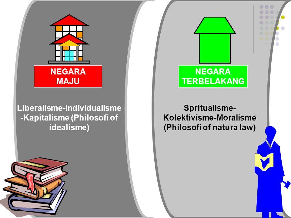 NEGARA MAJU NEGARA TERBELAKANG Liberalisme-Individualisme -Kapitalisme (Philosofi of idealisme) Spritualisme- Kolektivisme-Moralisme (Philosofi of nat